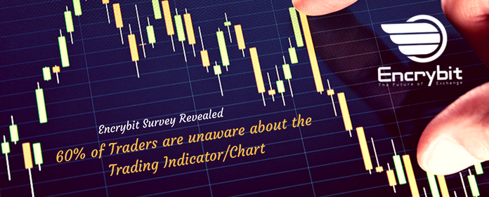 Encrybit Survey: 60% of Traders are unaware about the Trading Indicator/Chart