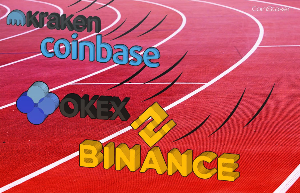 OKEx and Binance are crushing the competition, where is Coinbase? |