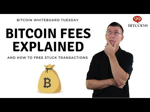 Bitcoin Fees Explained – How to Calculate and Solve Pending Transactions