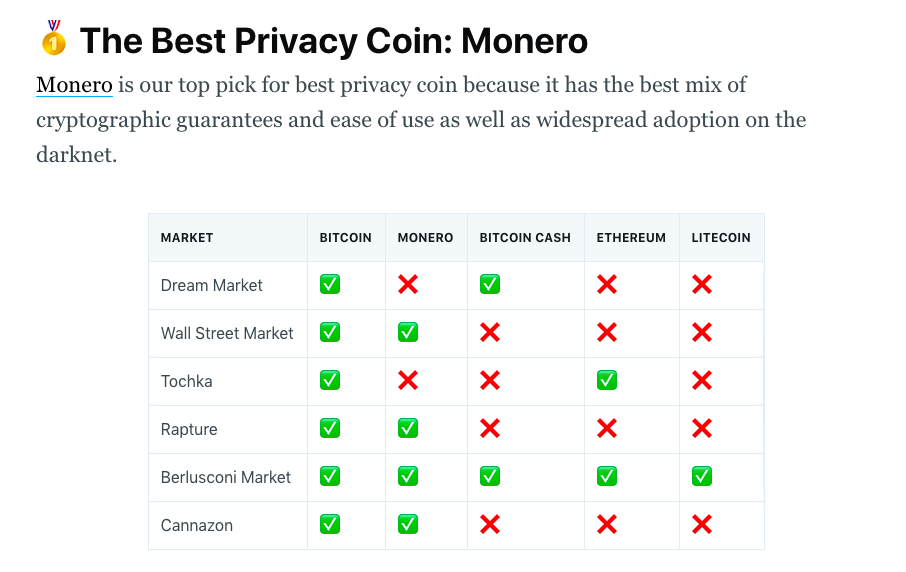 Monero Is A Long-Term Play For Its Privacy Tech – Monero USD (Cryptocurrency:XMR-USD)