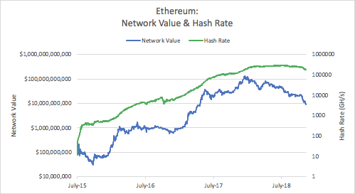 Ethereum Looks For Fresh Start In 2019 – Ethereum USD (Cryptocurrency:ETH-USD)