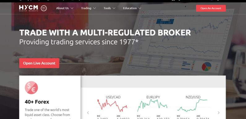 HYCM Review – Have a Seamless Trading Experience