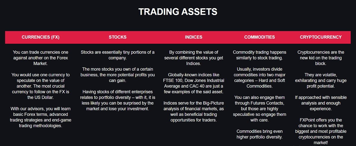 FXPoint trading assets